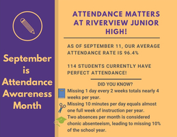 Attendance Matters At Riverview Jr. High